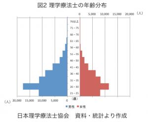 %e4%bd%90%e8%97%a4%e5%85%88%e7%94%9f%e3%80%80%e3%83%96%e3%83%ad%e3%82%b0%e3%80%80%e5%9b%b3%ef%bc%92